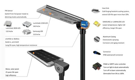 all in one solar light price list in india 2019