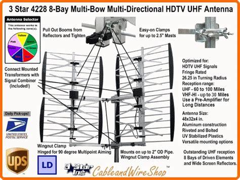 4228 8 bay dtv uhf outdoor hdtv hd tv antenna ebay