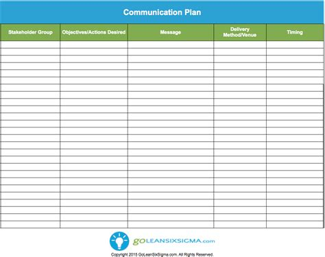communication plan template goleansixsigma com lean