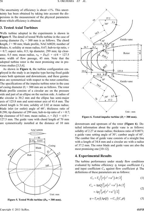 Wells Turbine for Wave Energy Conversion —Improvement of