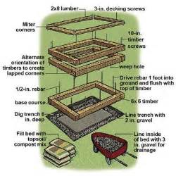overview how to build a raised planting bed this old house