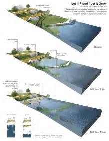 Landscape Morphology Definition Asla 2013 Student Awards Water As Cultural Water