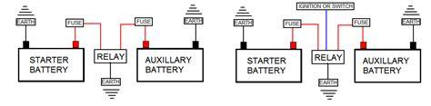 durite split charge wiring diagram wiring diagram