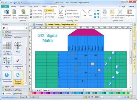 six sigma flow chart template six sigma matrix