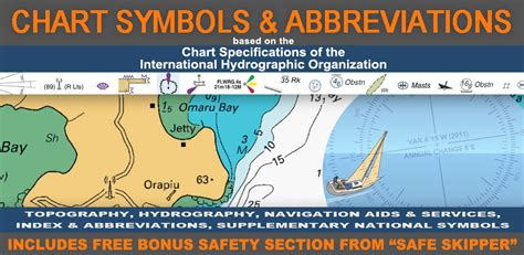 Symbol And Abbreviations Used On Admiralty Paper Char learn international nautical chart symbols for sailors