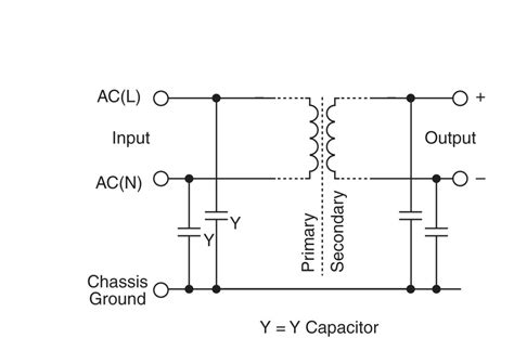 capacitor leakage current definition specifying low leakage current emi emc filters for power supplies 171 tdk lambda uk