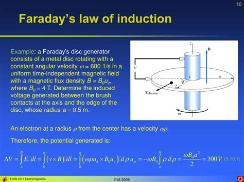 induction faraday s ppt lecture 5 time varying em fields powerpoint presentation id 327829