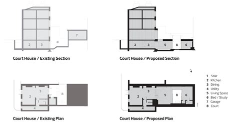 1 Story House Floor Plans coffey architects islington extension features a sunken