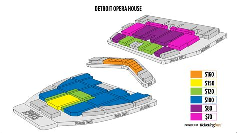 Opera House Seating Plan Detroit Opera House Seating Chart