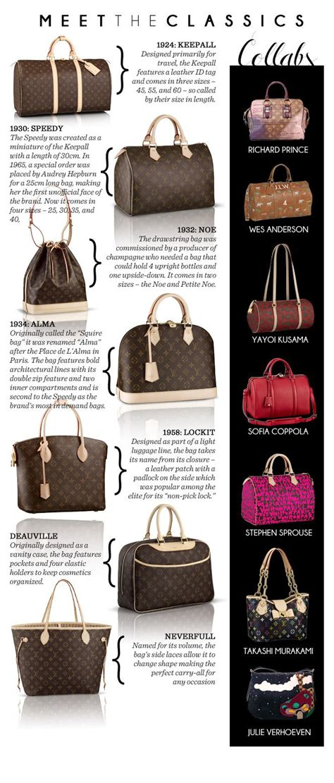 Lv Makaya By Ba Fashion 156 best lv handbags images on louis vuitton