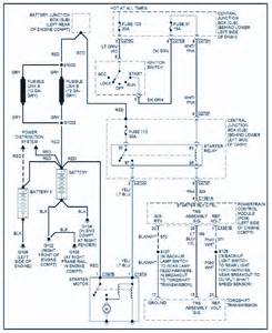 91 ford f 350 trailer wiring diagram 91 free engine image for user manual