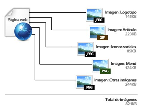 formato imagenes web la gu 237 a definitiva para optimizar im 225 genes emezeta com