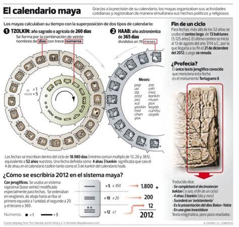 Calendario Tzolkin Y Su Significado Calendario Y Su Significado Newhairstylesformen2014