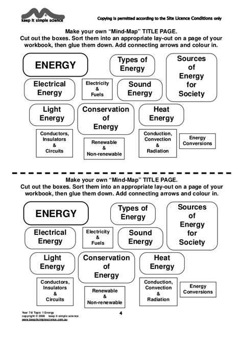energy year 7 8