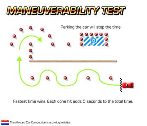 ohio maneuverability test diagram what events make a technic car competition lego