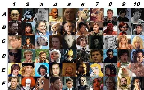 film character quiz movies by character pics 5 quiz stats by mitchymo