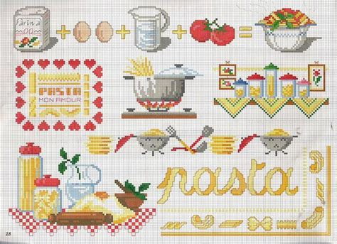 schema punto croce cucina pasta 03 schema punto croce gratuito da stare