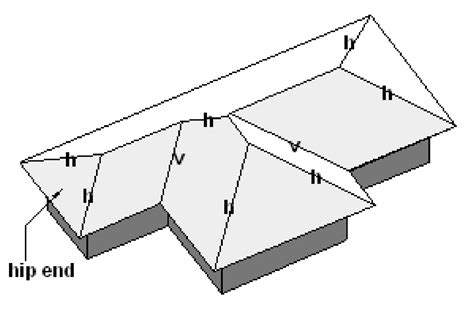 How To Make A Hip Roof different types of roofs ccd engineering ltd