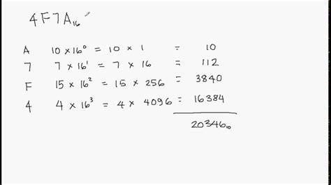 converter hexadecimal to decimal hexadecimal to decimal conversion tutorial youtube