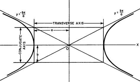 transverse section definition image gallery transverse axis