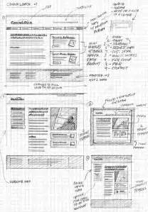 25 examples of wireframes and mockups sketches