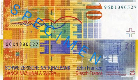 Swiss Franc Currency Flags Of Countries