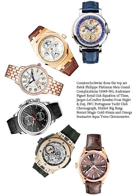beginners guide to luxury watches
