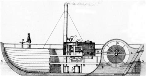 steamboat invention date the industrial revolution steam ship