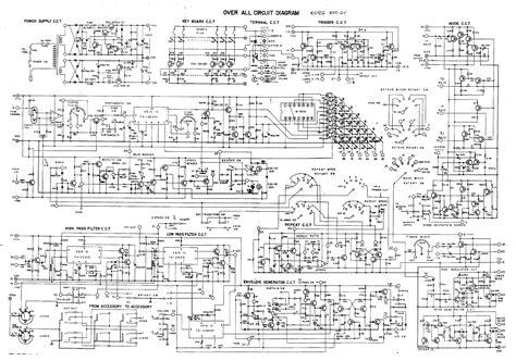 manual joomla español 3 0 pdf korg ix300 manual pdf