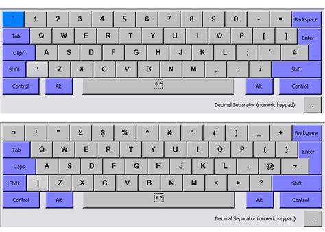 Die Internationalen Tastaturbelegungen | die internationalen tastaturbelegungen