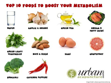Detox Diet To Speed Up Metabolism by 10 Foods That Will Speed Up Your Metabolism