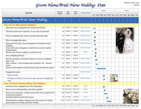 wedding planning schedule template free project management templates for home projects aec