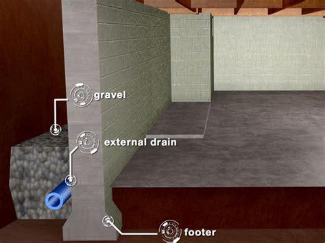 basement waterproofing cleveland basement waterproofing system cleveland waterproof