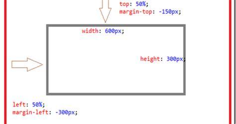 center a div horizontally melick s how to center a div horizontally and vertically