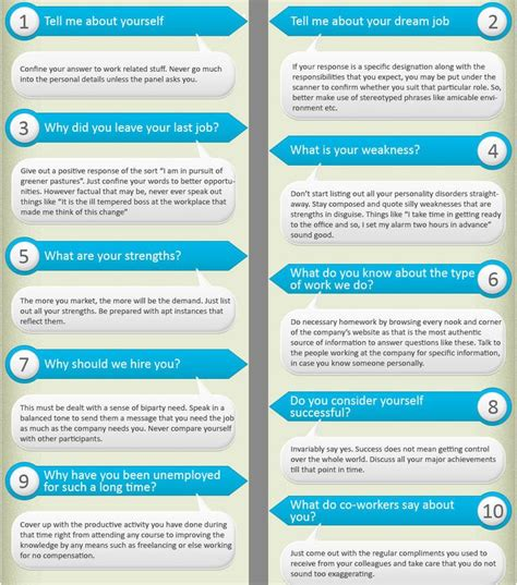 top 10 most asked interview questions to you from a