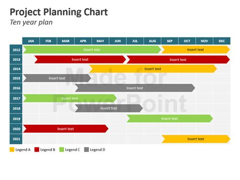 Project Planning Chart Powerpoint Slides Project Plan Ppt Template