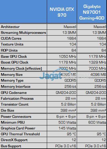 Vga Card Gtx 970 review vga nvidia geforce gtx 980 gtx 970 kencang