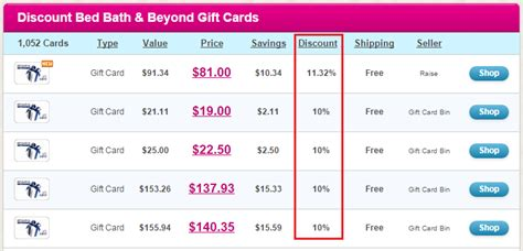 Discount Gift Cards Bed Bath And Beyond - chase freedom q2 registration time 5 cash back at restaurants bed bath beyond