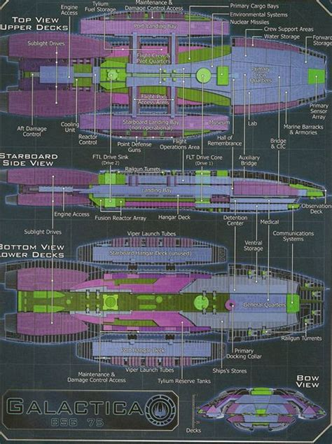 battlestar galactica floor plan pinterest the world s catalog of ideas