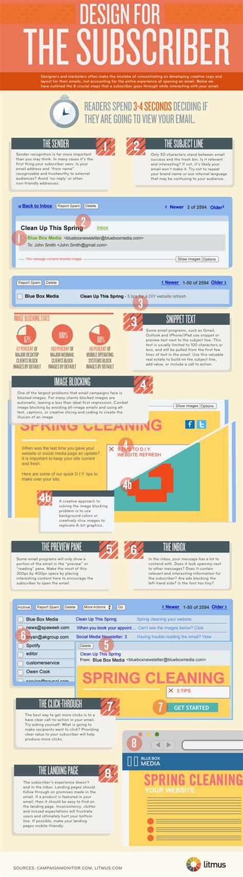 l or 233 al expert erase wrinkles daily moisturiser 50ml buy at ry newsletter design tips infographics mania