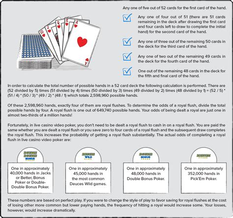 100 Deuces Wild Bonus Poker Strategy Deuces Wild