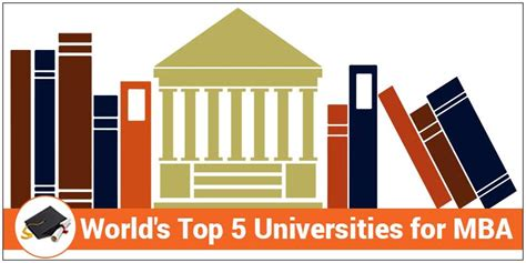 Top College In The World For Mba by World S Top Ranked For Mba Byju S Free Gmat Prep