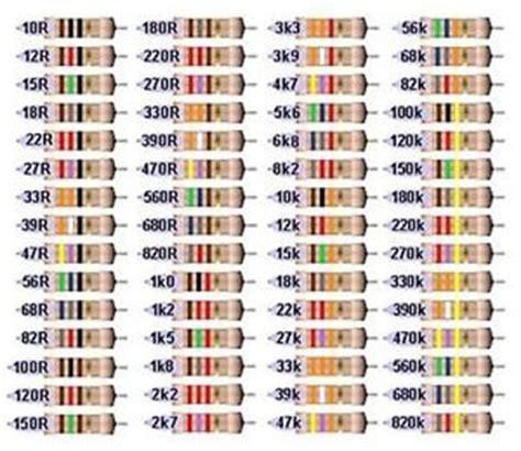 100 resistor color code 100 x 1 8w 5 carbon resistors 1 8 watt 10 ohm 1m ohm 0 125w ebay