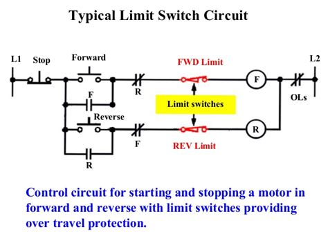 open limit switch wiring diagram open wiring