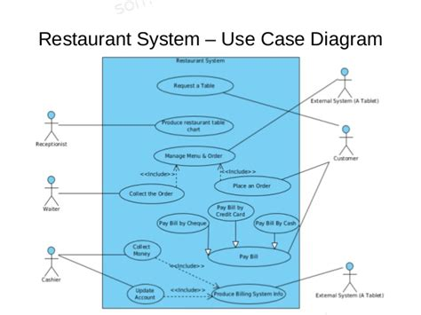 restaurant use diagram svg electrical schematic svg get free image about wiring