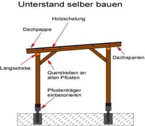 bauanleitung unterstand holz kaminholzunterstand bauanleitung selber bauen