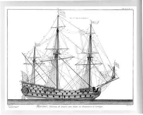 ship idx sailing