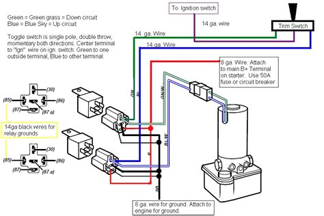 electrical wiring diagram for boats electrical free