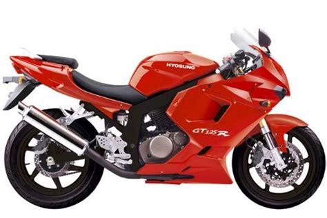 en ucuz motor fiyatlari  motosiklet cesitleri