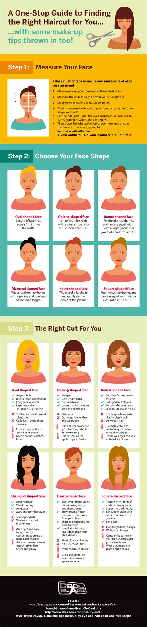 how to find the perfect haircut for your face shape your one stop guide to finding the perfect haircut for you